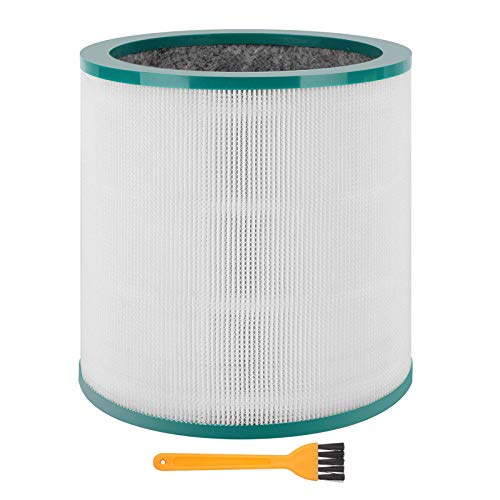 Colorfullife Replacement Air Purifier Filter for Dyson Air Purifiers