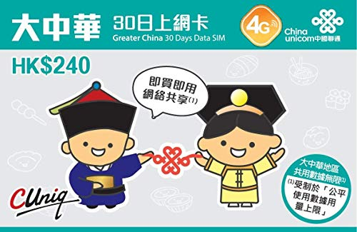 China Unicom Data SIM 6GB (30 Days)