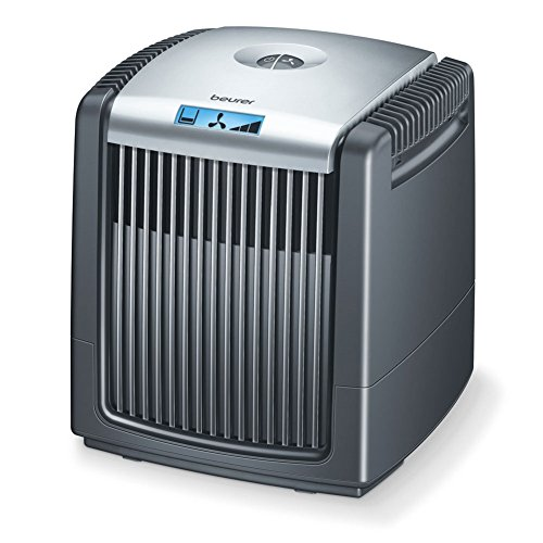 PHILIPS 2000 Nano-Cloud Hygenic Air Humidifier